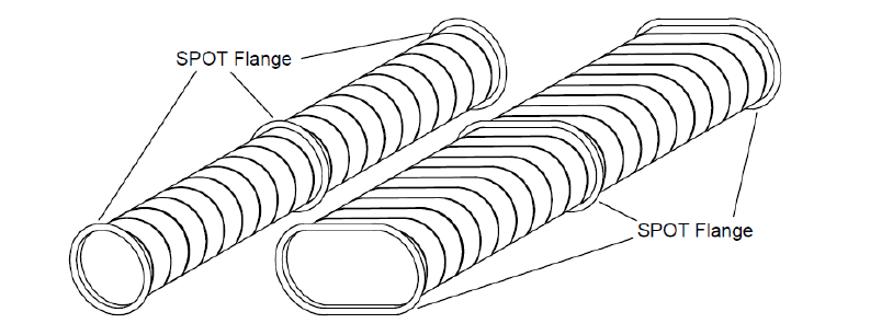 Duct Connectors | Triple-Seal Gasket System | Single, Double-Wall